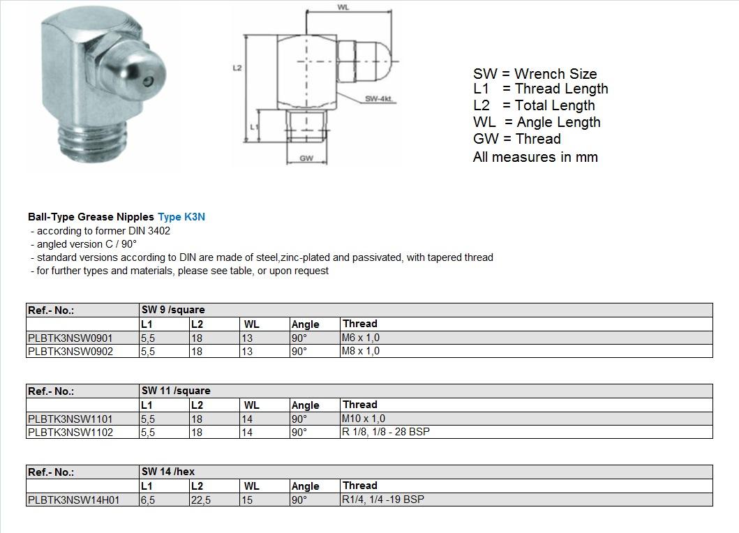 Ball-Type grease nipples K3N
