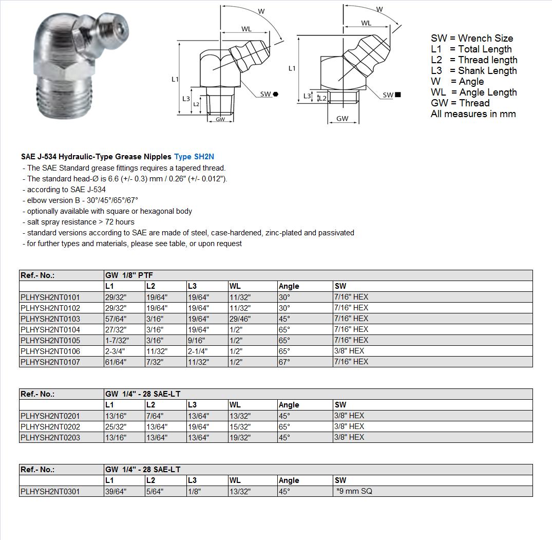 SAE J-534 Hydraulic-Type Grease Nipples Type SH2N EN